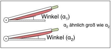 Hebelschneidemaschine / Hebelschneider gebogene Klinge