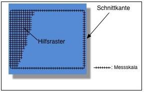 Papierschneidemaschine - Messskala und Hilfsraster verbessern Handhabung und Präzision