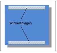 Winkelanlage Papierschneidemaschine