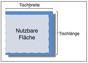Tischbreite, Tischlänge und nutzbare Fläche Papierschneidemaschine