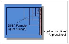 Papierschneidemaschine - Endanschlag, DIN A Formate und durchsichtiges Anpressschiene oder -lineal verbessern Handhabung und Präzission